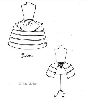 Two versions of paniers, Rococo hoop-skirts (© Nina Möller)