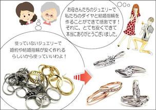 MIYAMOTOフルオーダー結婚指輪