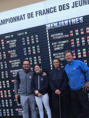 28-29 oct 2020 Championnat de France des jeunes Louise Dumay 7ème en benjamines et Juliette Sailour non retenue après les 2 tours mais qui réalise un beau championnat.