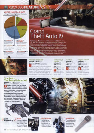 Alone in the Dark 2007,  Grand Theft Auto 4, Star Wars: The Force Unleashed