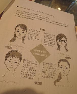 まずは顔のパターンを4つに分けて考える、基本的な所から勉強。ここから徐々に専門的な内容を学んできました。