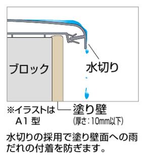 画像は四国さんのカタログから。壁が汚れない為には雨だれを防ぐ事が重要なのだ。
