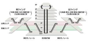 羽田空港2FJAL出発カウンター配置図