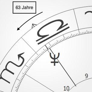 Neptun im Horoskop von Angela Merkel