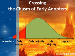 """""""Cross the chasm of early adopters"""" ou franchir le gouffre des """"adopteurs précoces"""" IOT Objets connectés"""