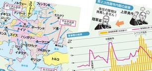 地図・グラフなど図版製作