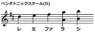 ケルト音楽 ヨナ抜き音階