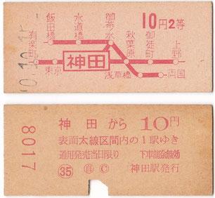 国鉄神田駅も最寄の駅でした。(下は入鋏切符の裏側)