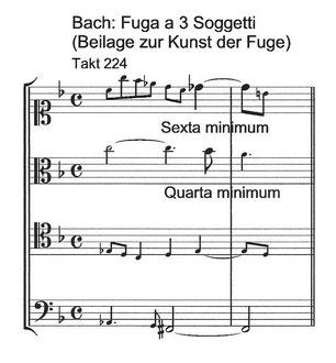 Bach Kunst der Fuge | Telemanns Neues musikalisches System