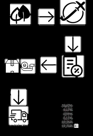 Bild: Matcha-Life Transparenz Sheet
