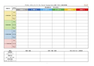 デジタル・タキソノミー・テーブル 学習目標×学習者の動詞×道具・手立て(ICT)