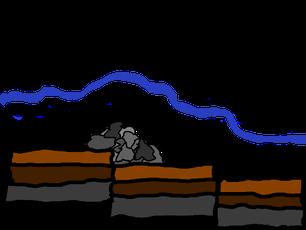 Schematische Darstellung eines Kataraktes im Fluss