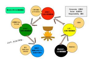 @SHINSUISYA