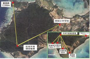 崎枝地区の不発弾保管庫建設予定地と周辺の主要な場所との距離(市作成の資料より)