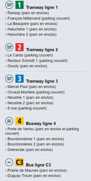 Parking relais Nantes, image issue de https://www.parkings-nantes.fr/fr/parkings-relais