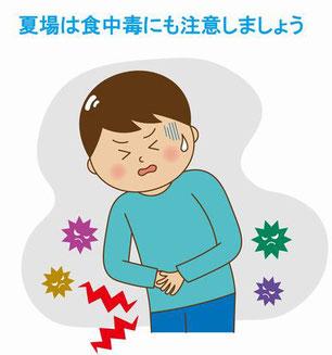 ノロウイルス感染症