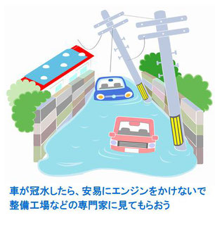 車の水没事故