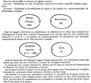 Extrait du journal de la gendarmerie, 1er novembre 1883