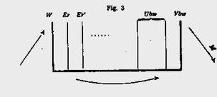 Freuds einfaches Instanzenmodell, dessen Begrenztheit ihm bewusst war.