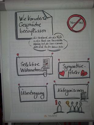 Claudia Karrasch, Seminar, Training, Coaching, Webinar, Online-Training,  Bonn, Vorurteile im Gespräch, Flipchart, Visualisieren, zeichnen