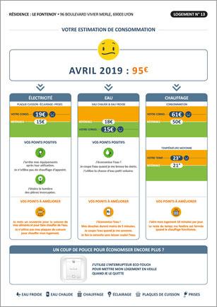Personnalized energy consumption report