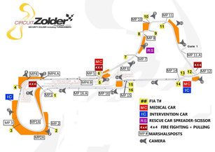 Circuit Zolder België