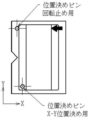 1本のピンを穴に挿入して平面の位置決め、もう1本のピンに押し当てて回転止めとする。