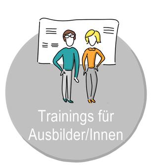 Claudia Karrasch, Seminar, Training, Coaching, Online-Training, Webinar, Bonn Präsenztraining für Ausbilder,innen