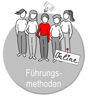 Claudia Karrasch, Seminar, Training, Coaching, Webinar, Online-Training, Bonn, bundesweit, Führungsmethoden, Live-Online-Training