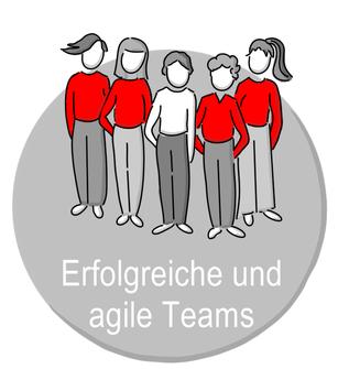 Claudia Karrasch, Seminar, Training, Coaching, Online-Training, Webinar, Bonn Präsenztraining Erfolgreiche Teams