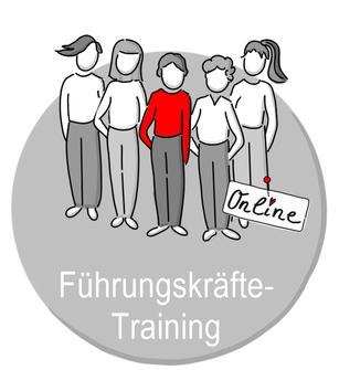 Claudia Karrasch, Seminar, Training, Coaching, Webinar, Online-Training, Bonn, bundesweit, Führungskräftetraining, Live-Online-Training