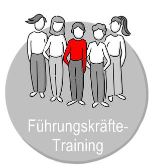 Claudia Karrasch, Seminar, Training, Coaching, Online-Training, Webinar, Bonn Präsenztraining Führungskräftetraining