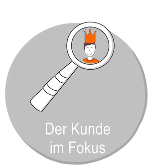 Claudia Karrasch, Seminar, Training, Coaching, Online-Training, Webinar, Bonn Präsenztraining Der Kunde im Fokus