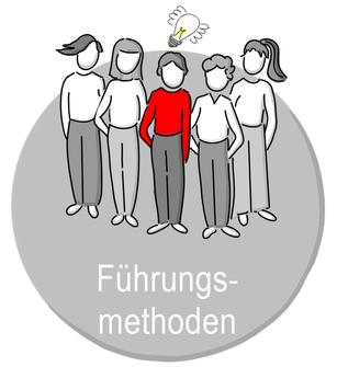 Claudia Karrasch, Seminar, Training, Coaching, Online-Training, Webinar, Bonn Präsenztraining Führungsmethoden