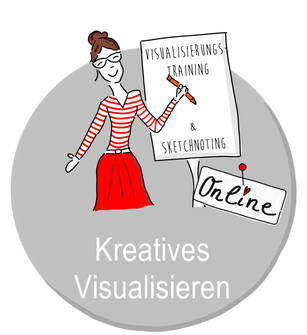 Claudia Karrasch, Seminar, Training, Coaching, Webinar, Online-Training, Bonn, bundesweit, Workshop, Visualisieren, Visualisierungstraining, kreatives Visualisieren, Visualisieren Flipchart, Gestaltung Flipchart, Live-Online-Training