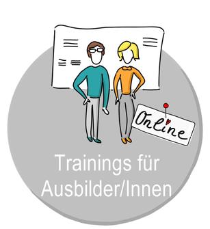 Claudia Karrasch, Seminar, Training, Coaching, Webinar, Online-Training, Bonn, bundesweit, Führungskräftetraining, Ausbilder, Ausbilderinnen, Live-Online-Training