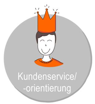 Claudia Karrasch, Seminar, Training, Coaching, Online-Training, Webinar, Bonn Präsenztraining Kundenservice