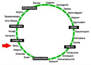 JR Yamanote-line