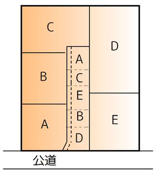 縦の点線右側部分が位置指定道路(点線左側は位置指定されていない個人の宅地。見た目は道路形状)
