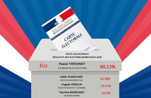 Résultats des élections municipales 2020 à Vélizy-Villacoublay.