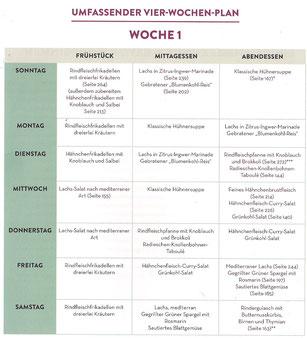 """Ein Wochenplan zur Autoimmun-Paleo-Ernährung aus """"Das Autoimmun-Paleo-Kochbuch"""". (c) Verlag Unimedica."""