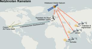 US-Air-Base Ramstein, die größte US-Air-Base weltweit außerhalb den USA