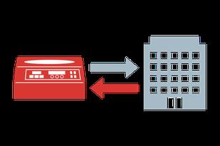 レンタルについてのイメージ図