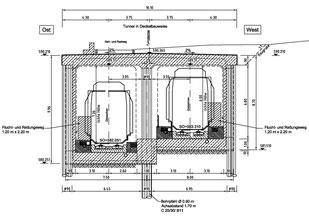 Querschnitt Tunnelbauwerk