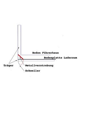 Schematische Darstellung Querschnitt Wand