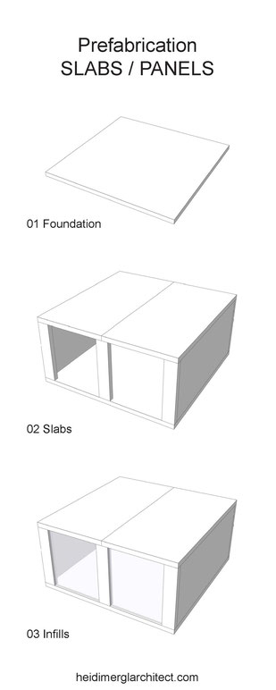 Slabs/Panels Prefabrication Diagram by Heidi Mergl Architect