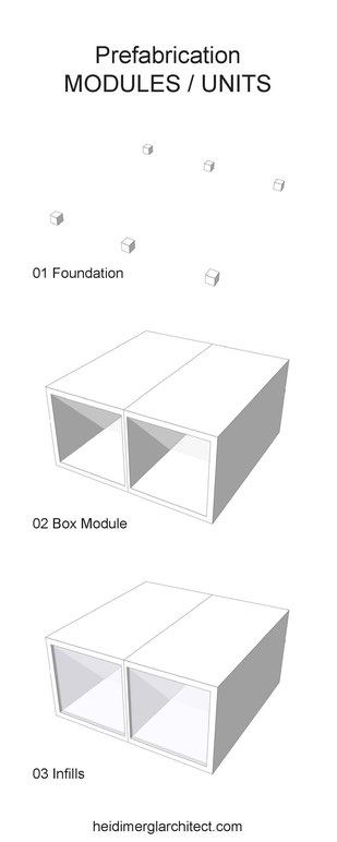 Modules/Units Prefabrication Diagram by Heidi Mergl Architect