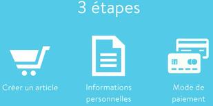Tutoriel en vidéo - Trois étapes pour créer une e-boutique avec le pack apiDan : Créer un article (autant que d'articles), informations personnelles (une seule fois), choix du mode de paiement (une seule fois) ...