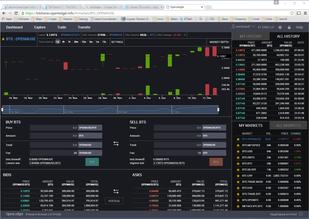 OpenLedger Trading Plattform