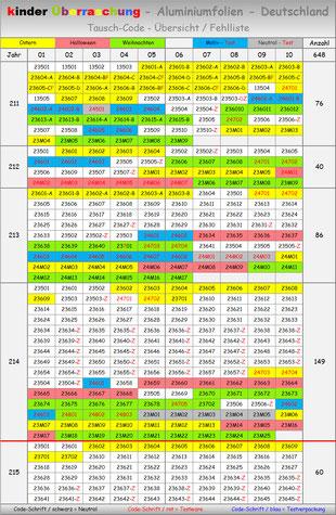 Tauschcode-Liste Seite 2 / 2011 bis 2015/1